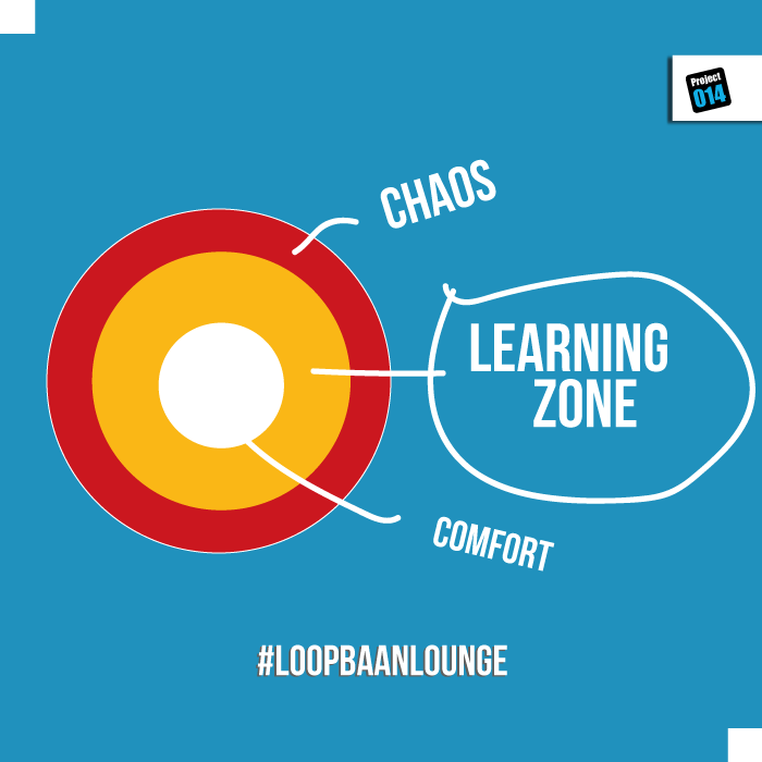 Loopbaan lounge vergroot je learningzone ipv comfortzone toekomstproof